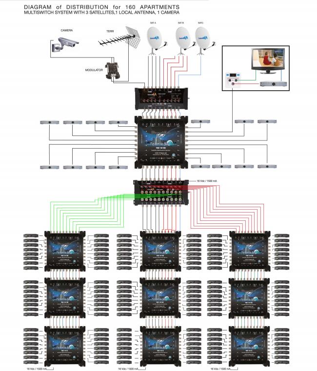 Başakşehir Merkezi Uyducu
